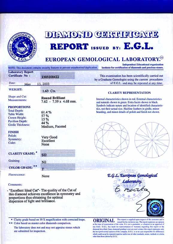 EGL Diamond Certificate